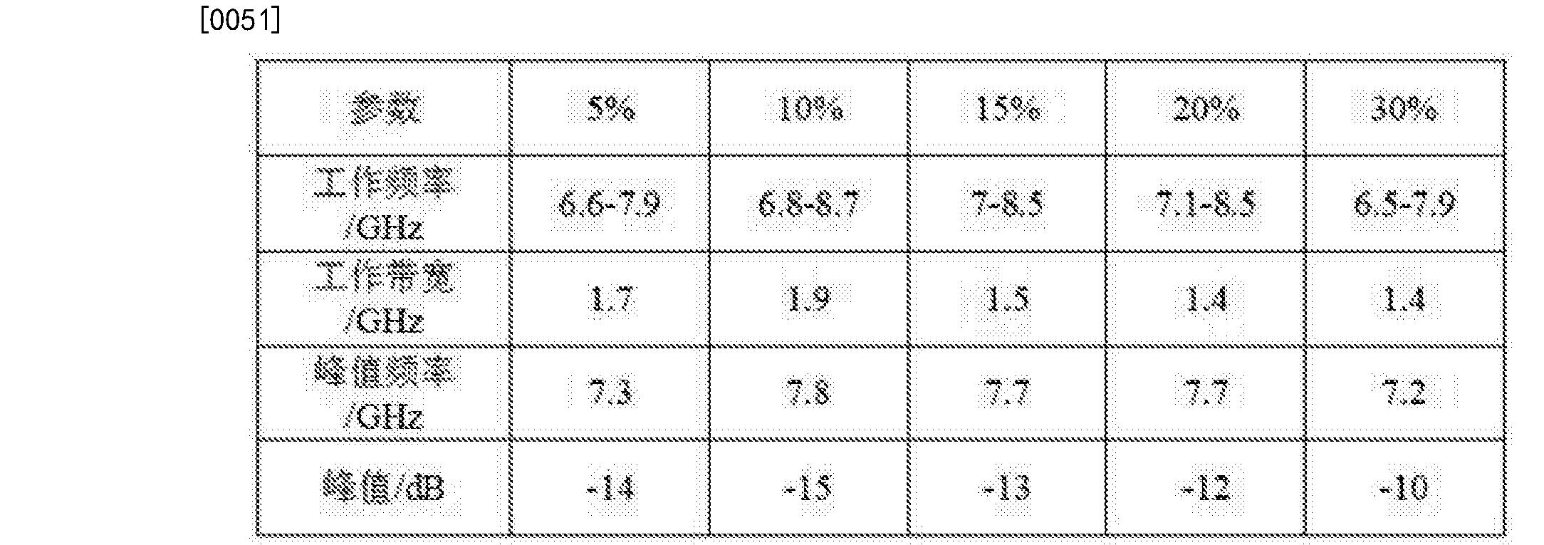 Figure CN105181808BD00081