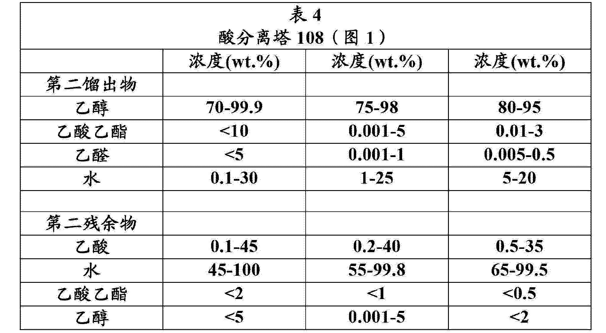 Figure CN103221367BD00151
