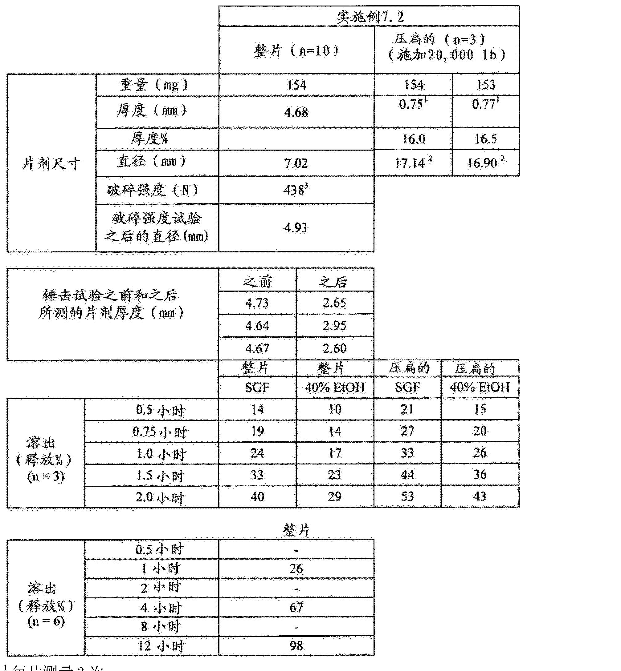 Figure CN102657630AD00711