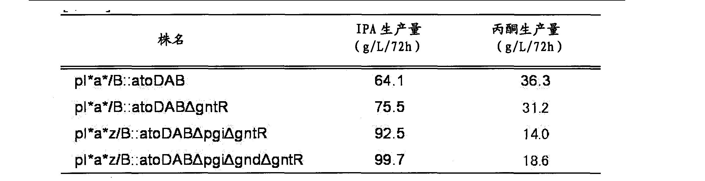 Figure CN103068968BD00401