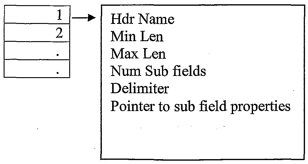 WO2007019583A2 - System and method for providing network level and
