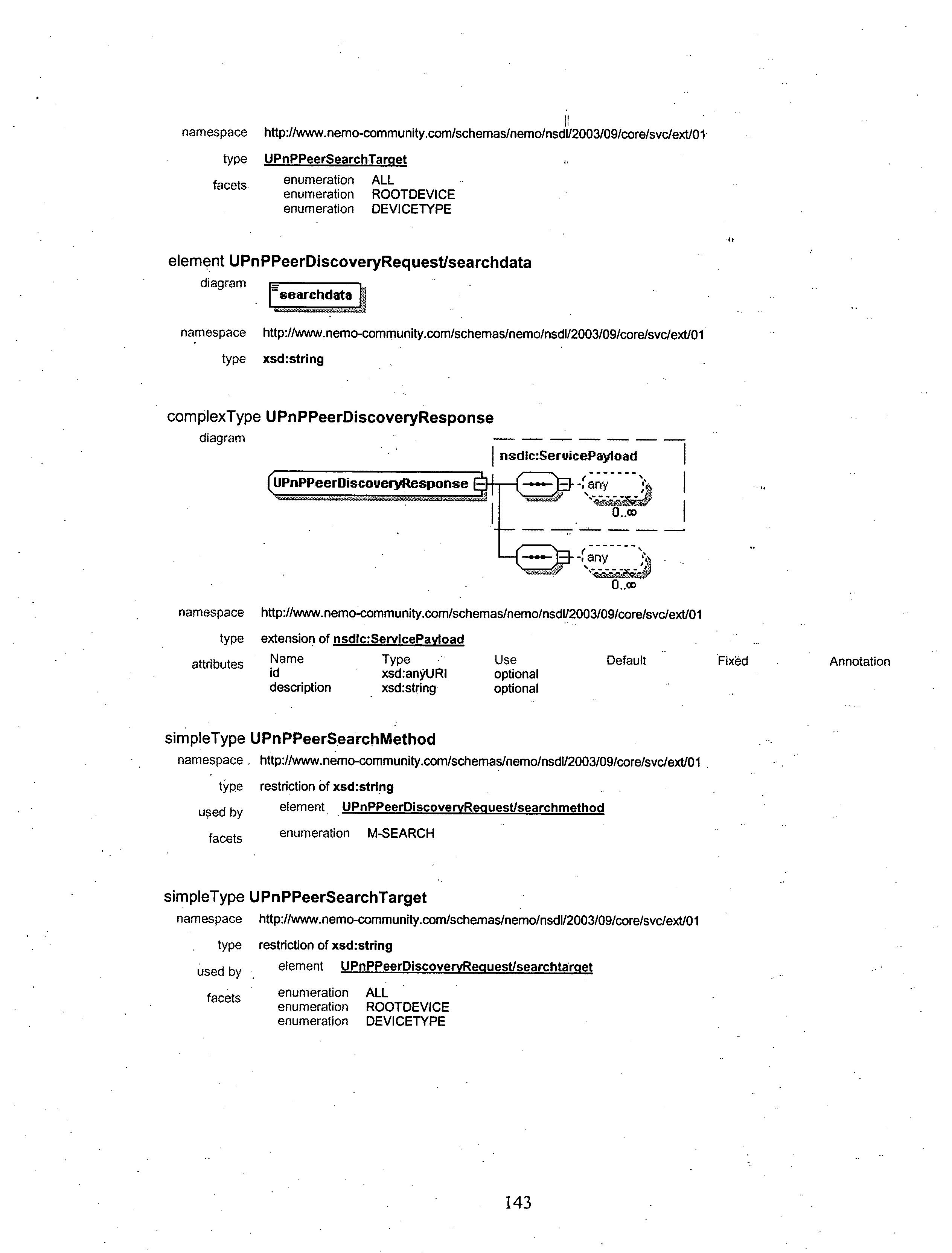 Figure US20070283423A1-20071206-P00029