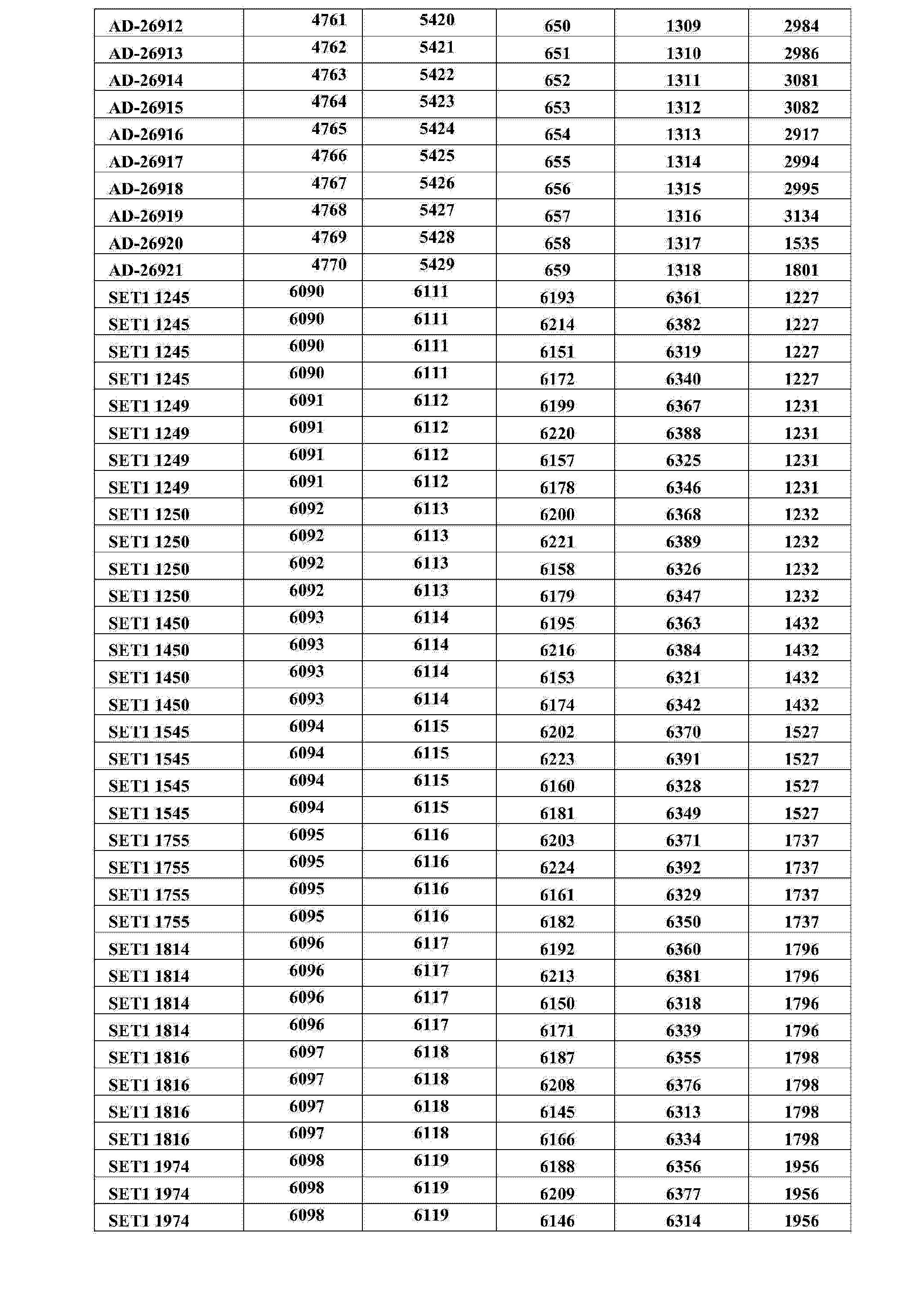 Figure CN104302768AD00231
