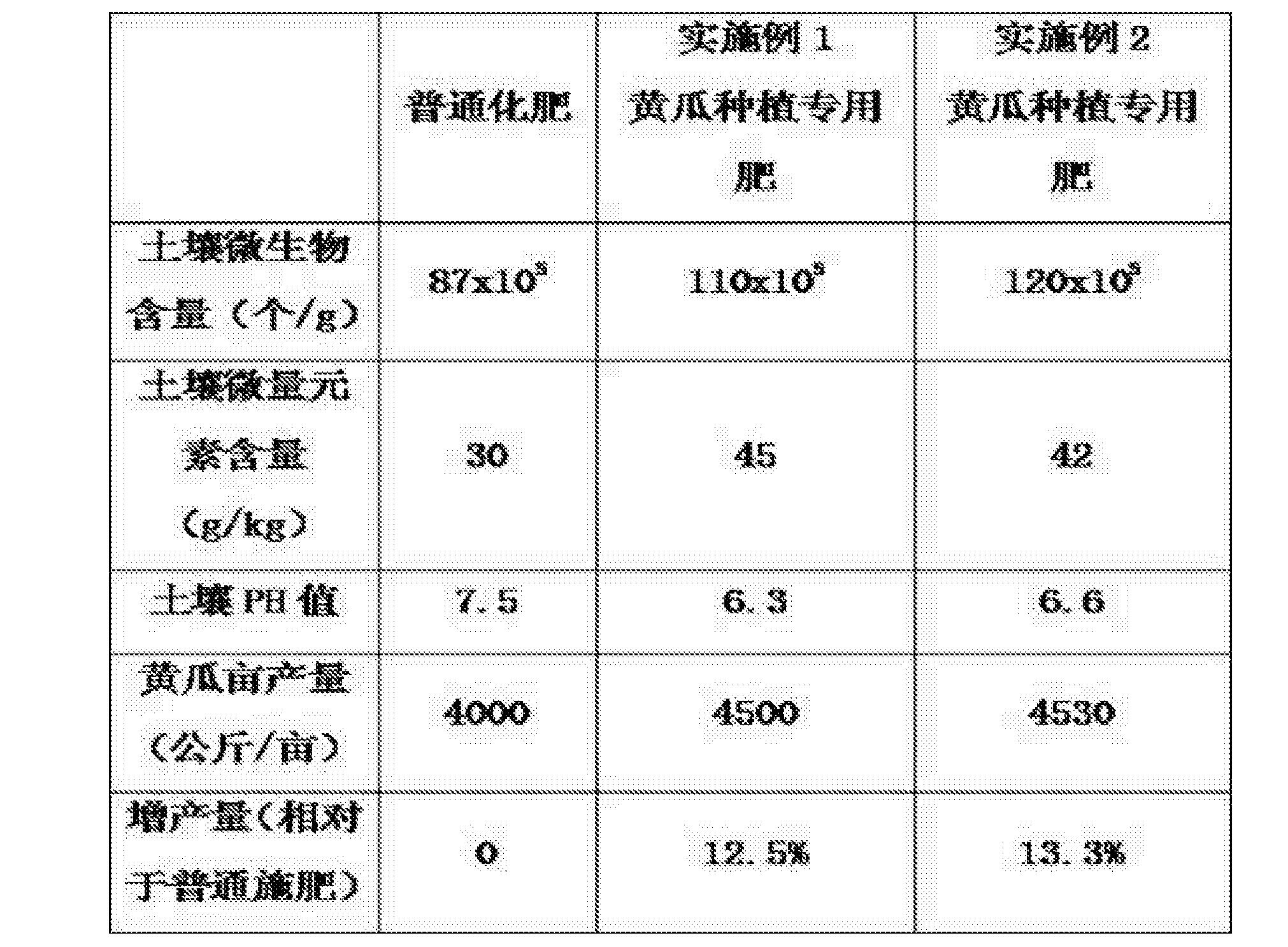 Figure CN105061010AD00051
