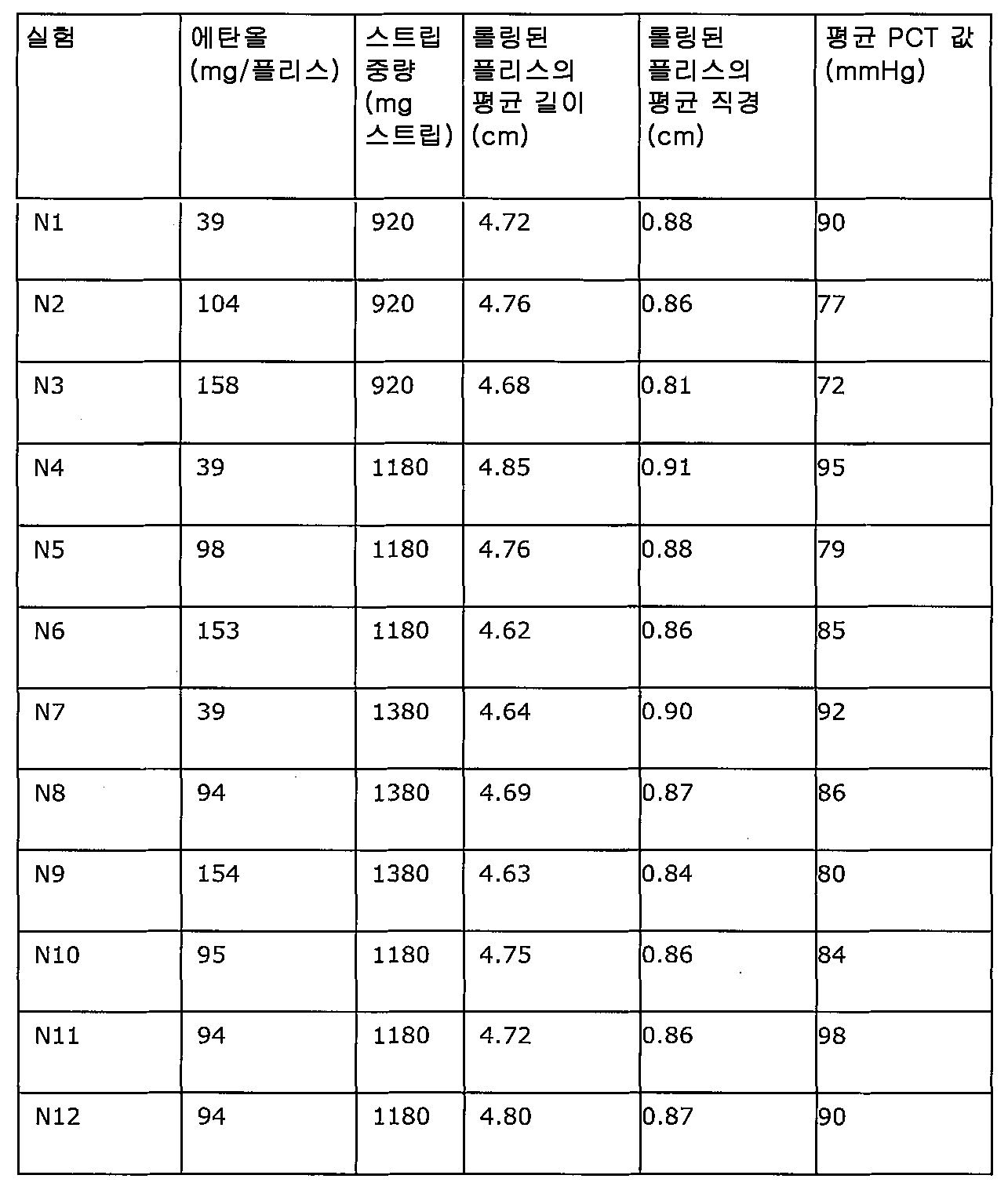 Figure 112013115335703-pct00007