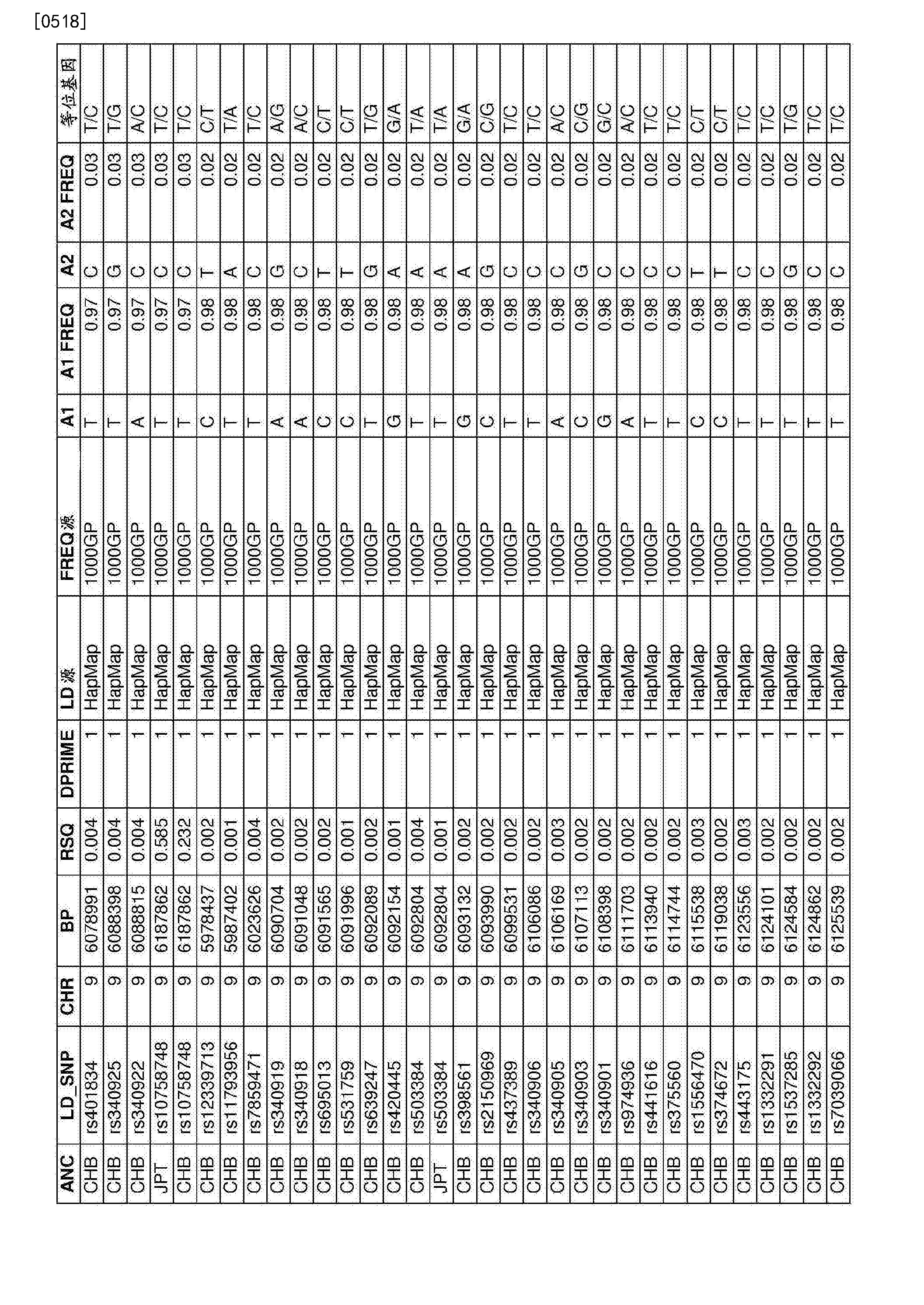 Figure CN107109494AD01891