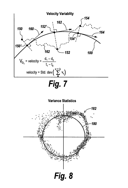US B2 Optical neuroinformatics Google Patents