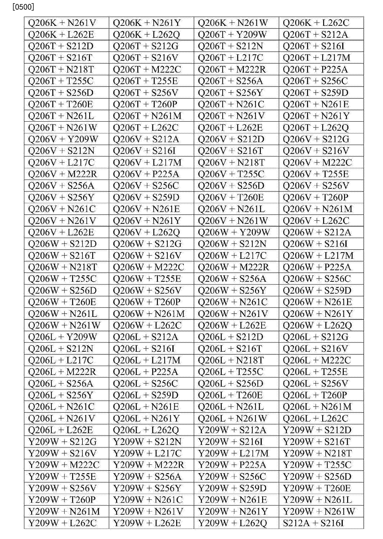 Figure CN106661566AD00811