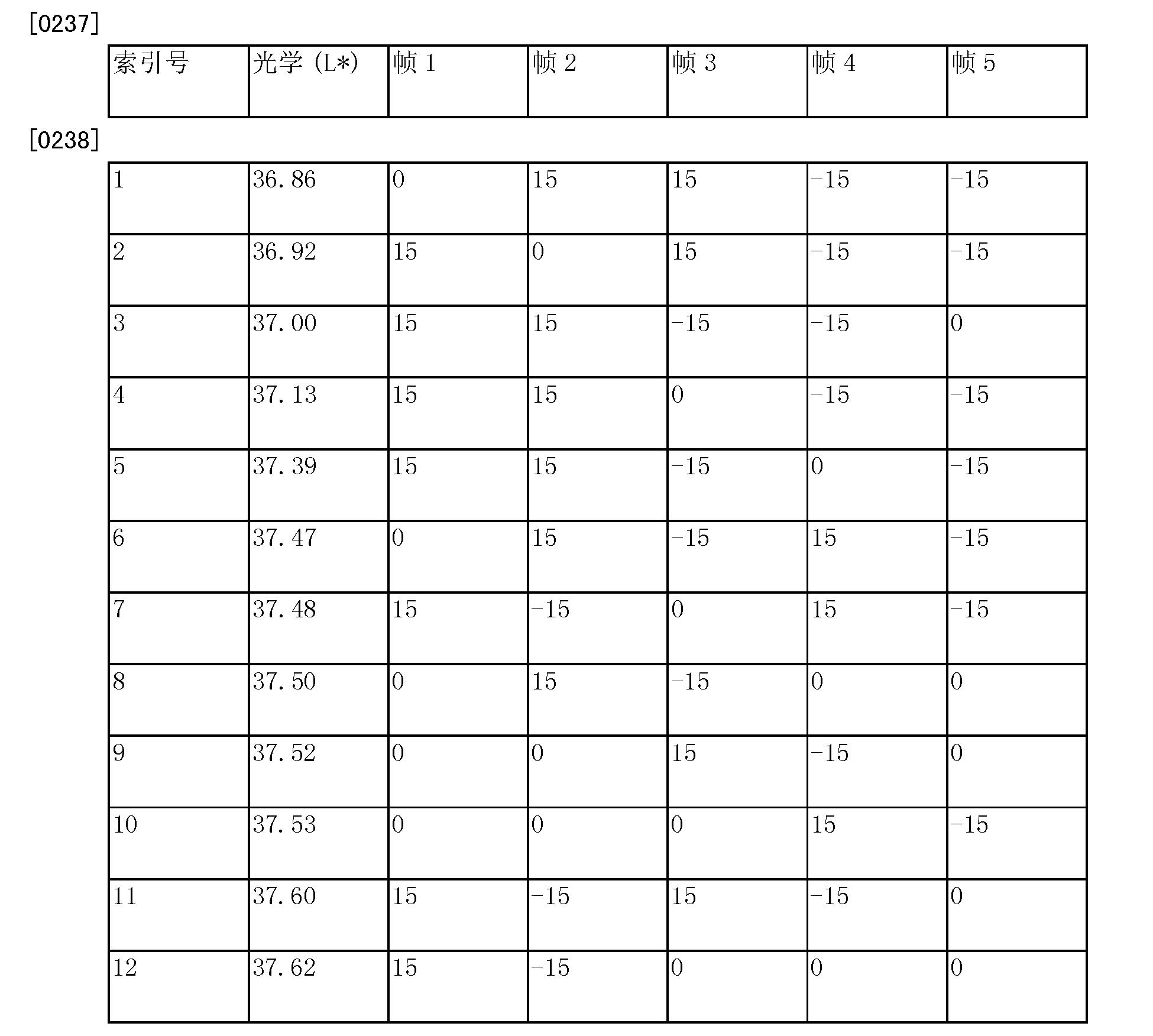Figure CN102768822BD00272