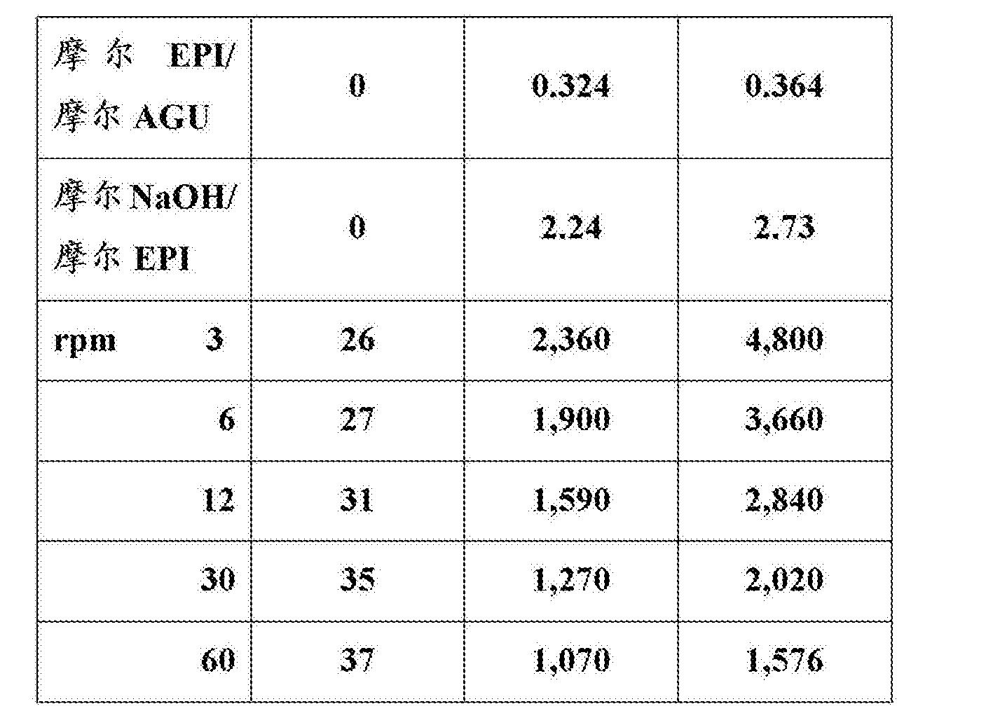 Figure CN105073642BD00081