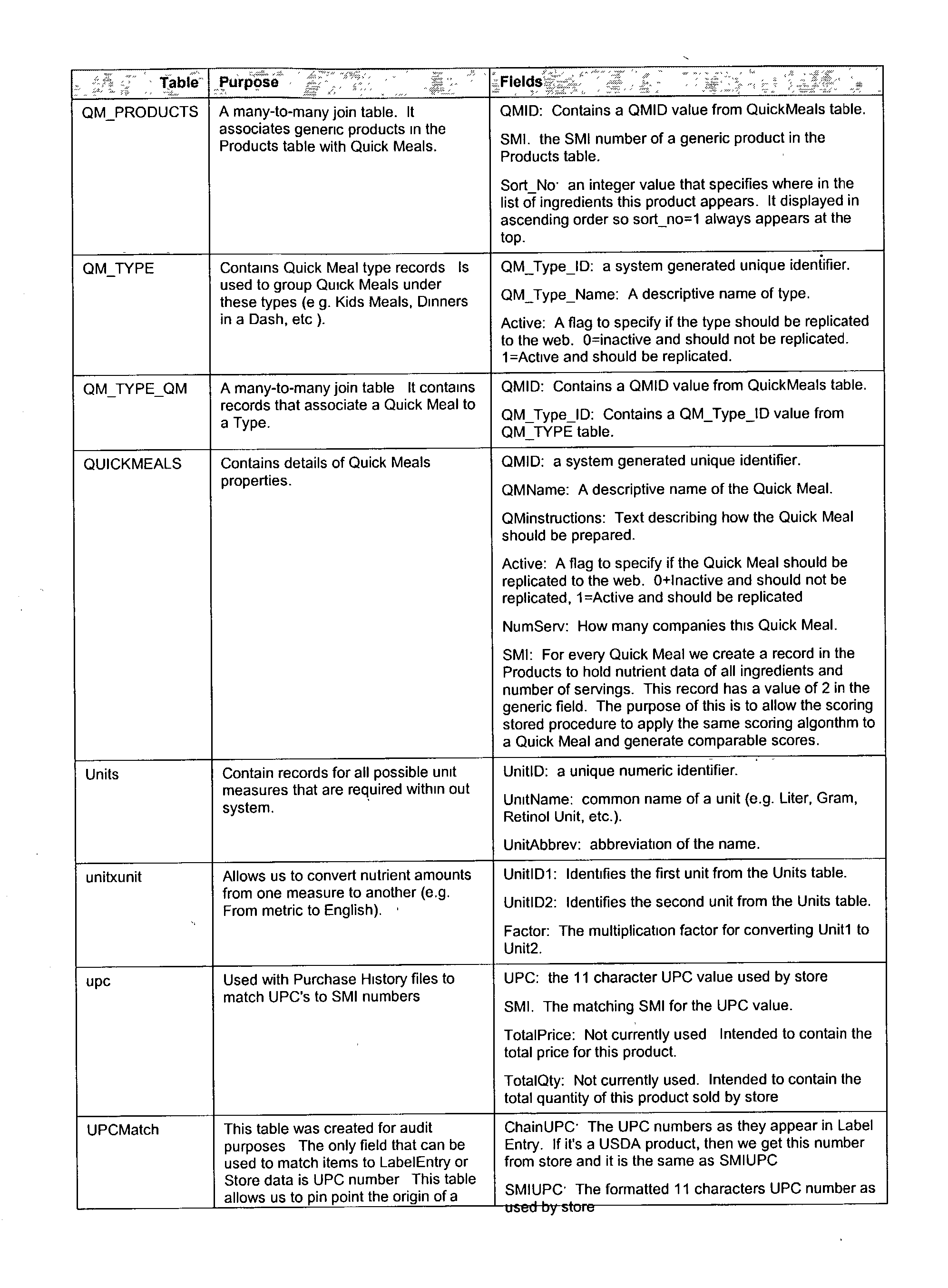 Figure US20030171944A1-20030911-P00014