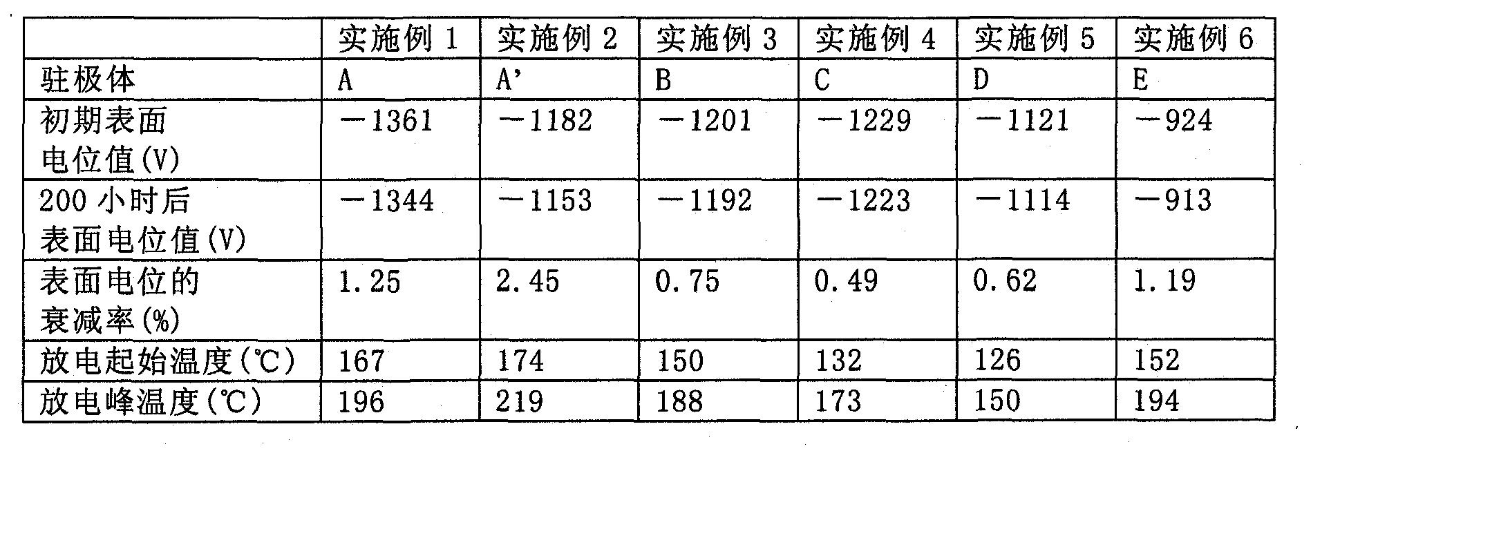 Figure CN102159649BD00341