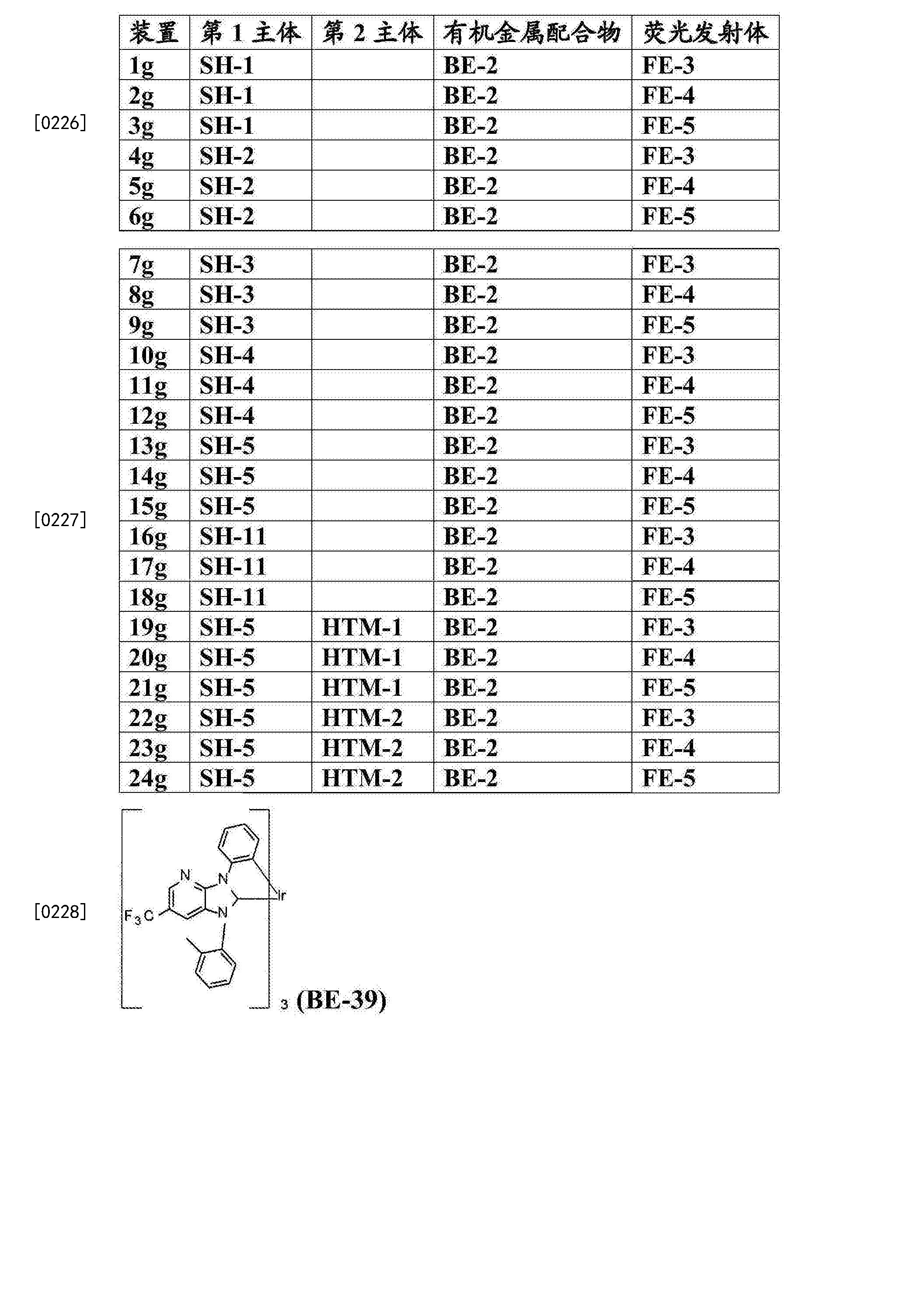 Figure CN105993083BD00501
