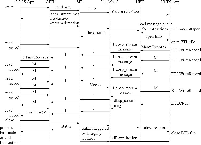 Figure US07024467-20060404-C00022