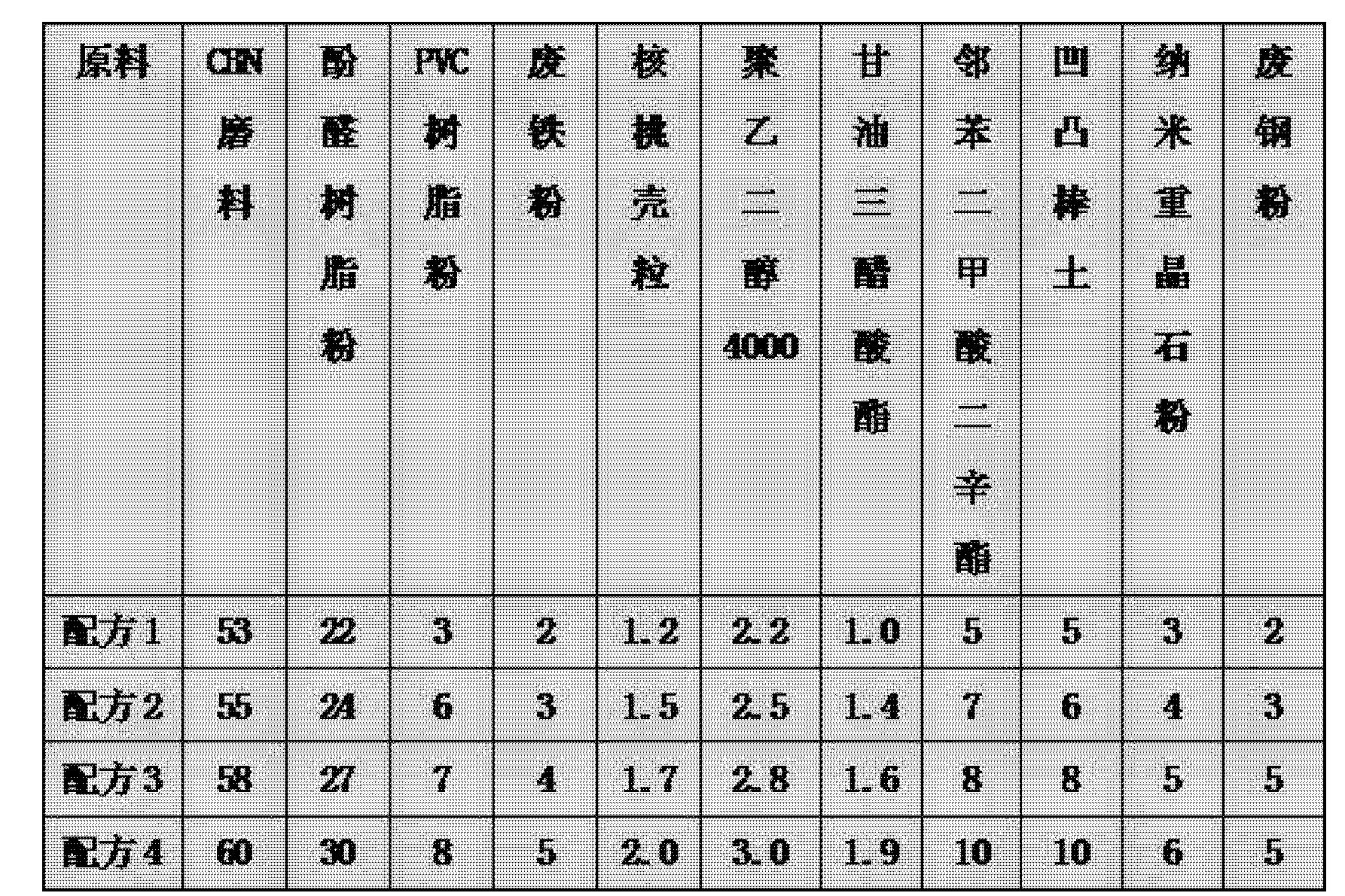 Figure CN102814751BD00041