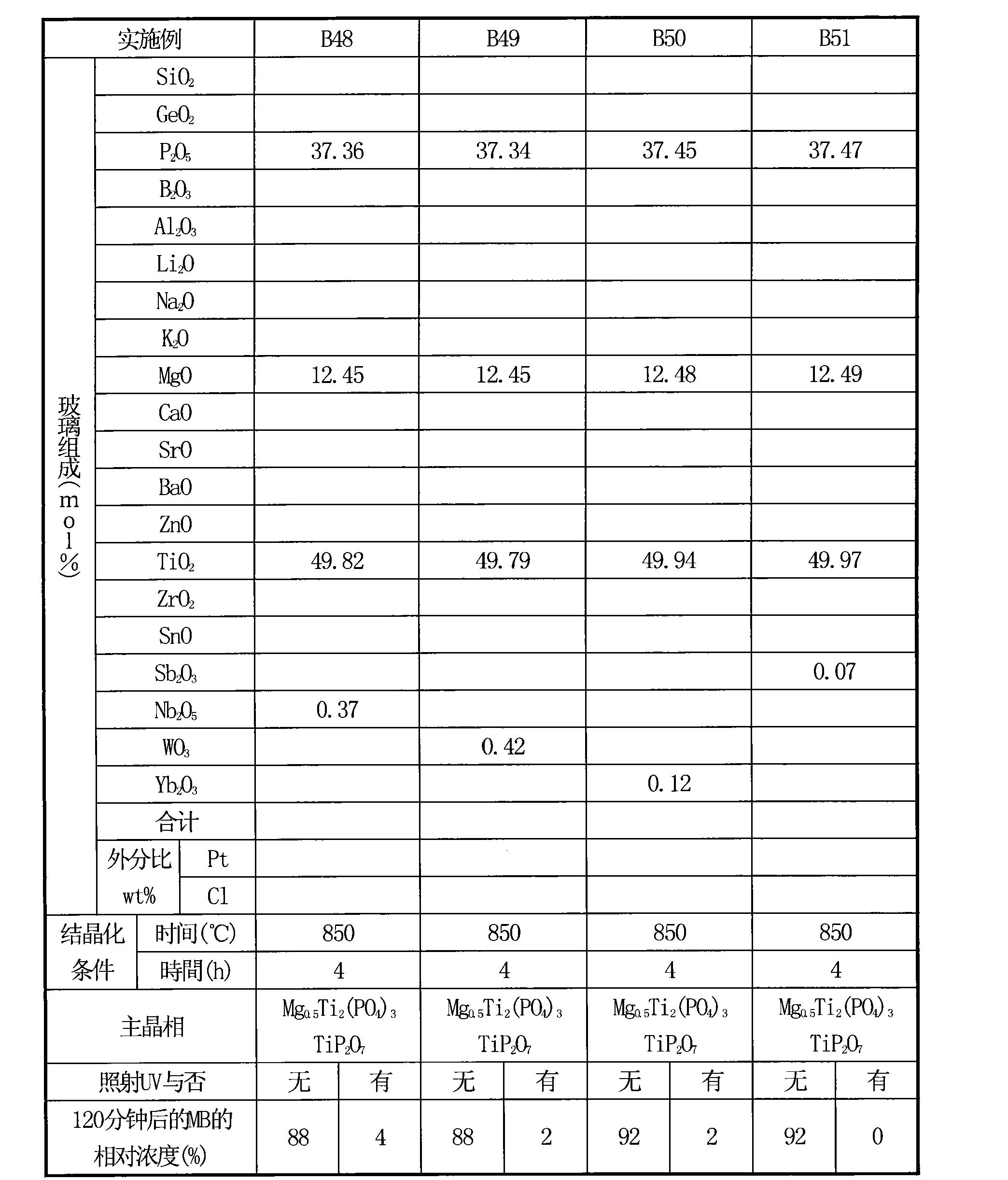 Figure CN102947001AD00471