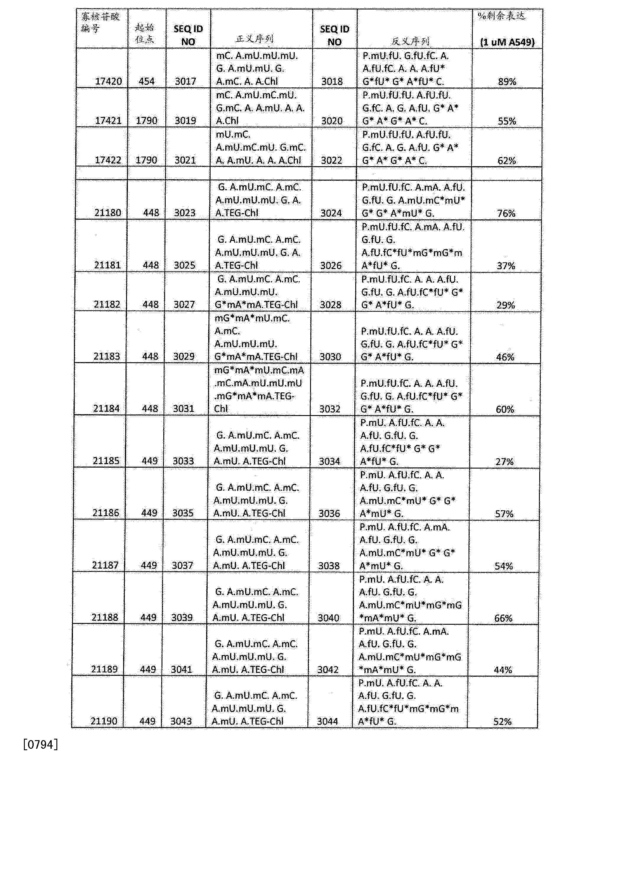 Figure CN103108642BD01791