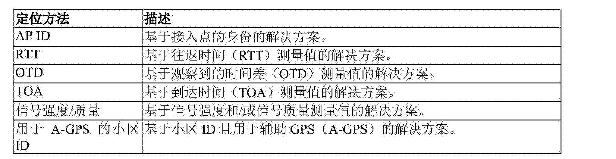Figure CN106054129AD00051