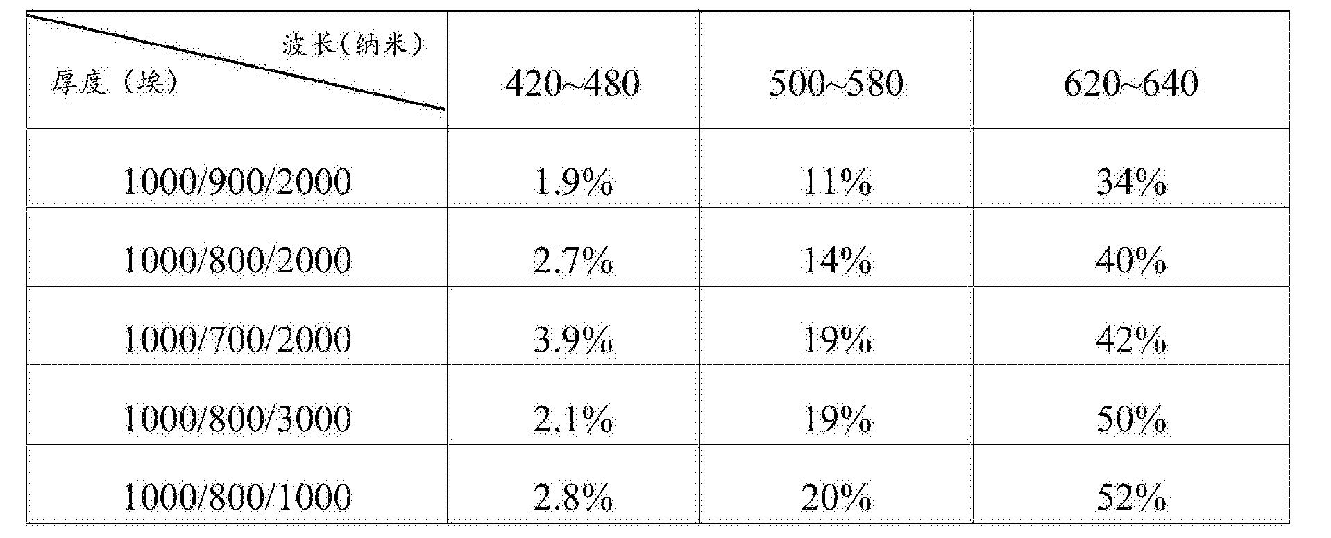 Figure CN107086221AD00061