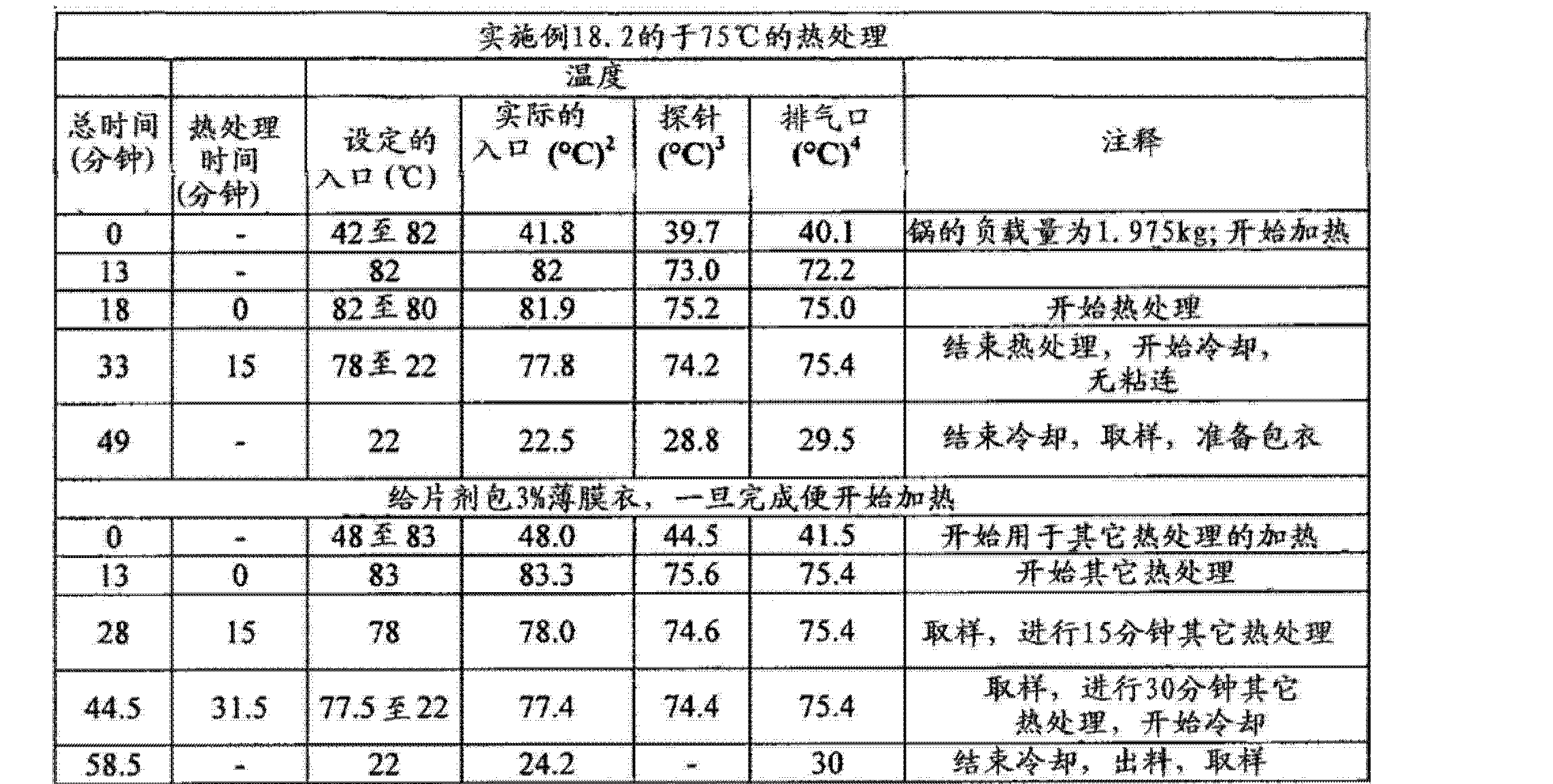 Figure CN102688241AD01211