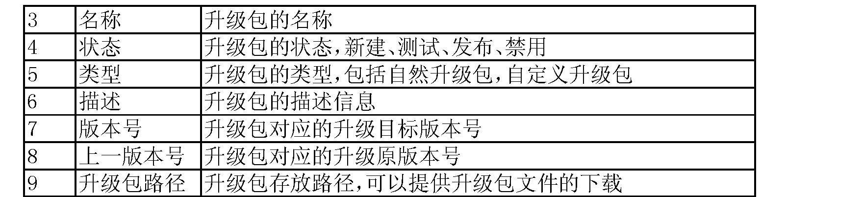 Figure CN104199695AD00061