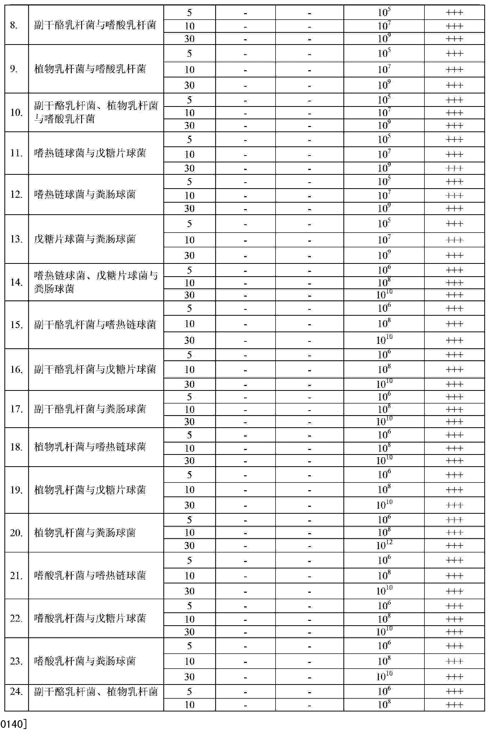 Figure CN103652995AD00141