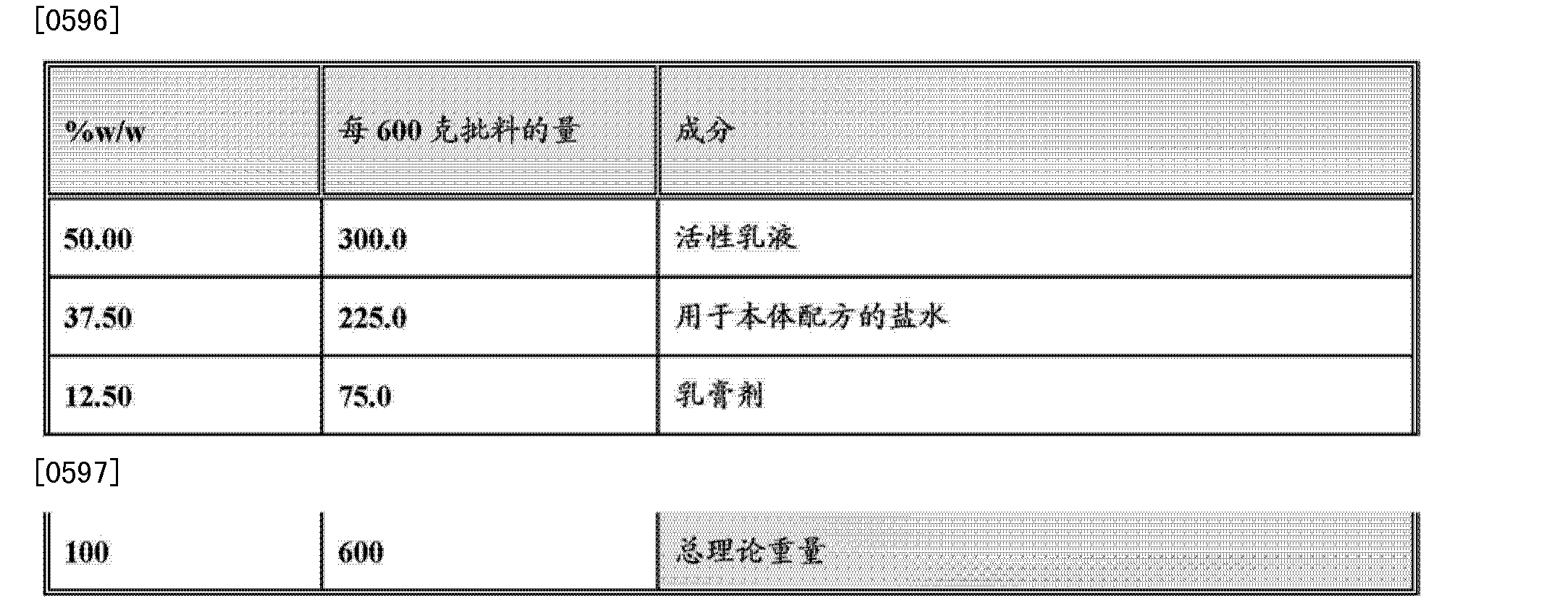 Figure CN103747782AD00972