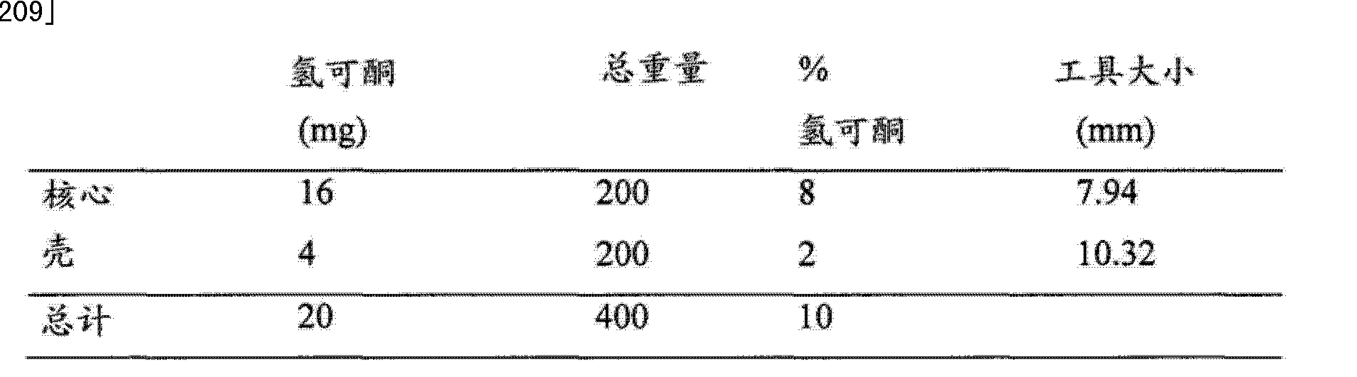 Figure CN103370058AD00331