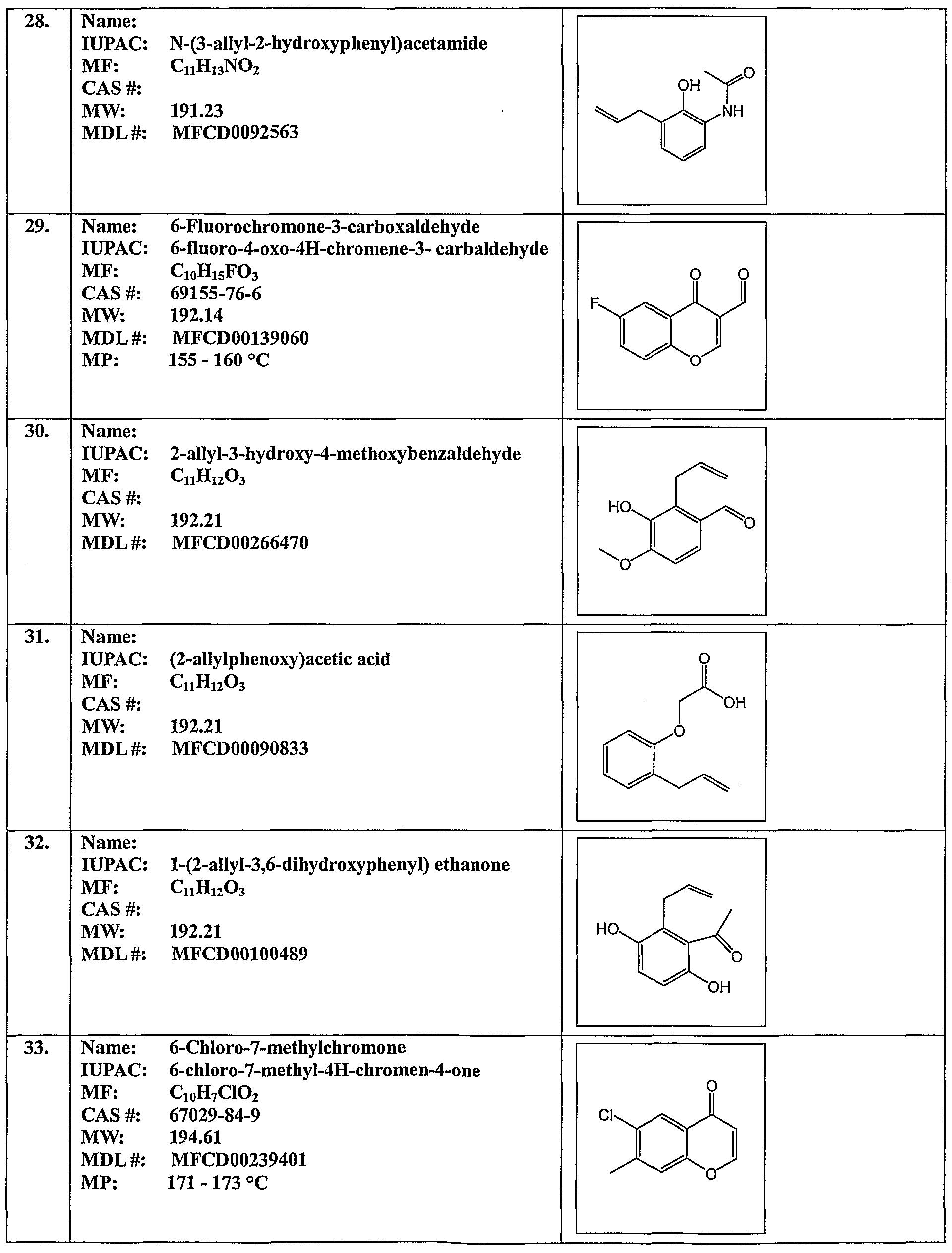 WO A2 Honokiol derivatives for the treatment of
