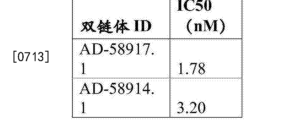 Figure CN107250362AD01261