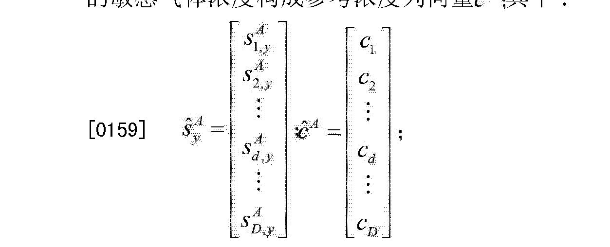 Figure CN102944583AD00233