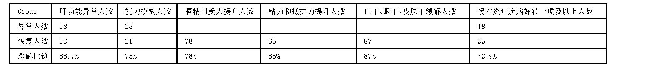 Figure CN108029811AD00061