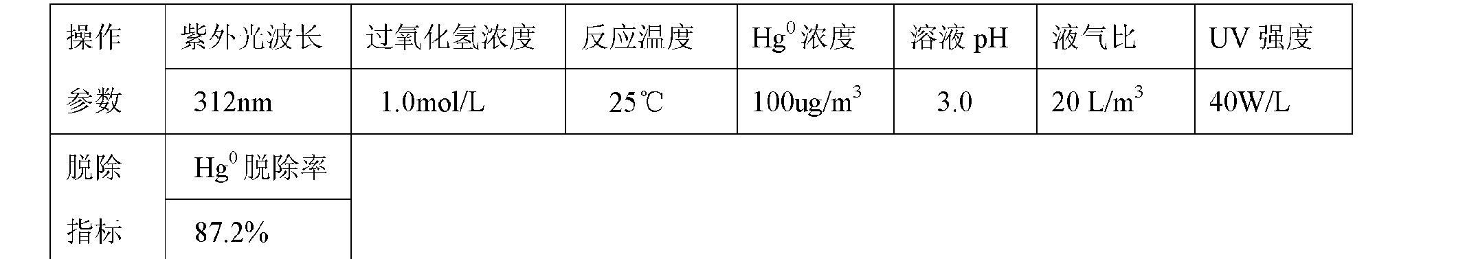 Figure CN101947409BD00082