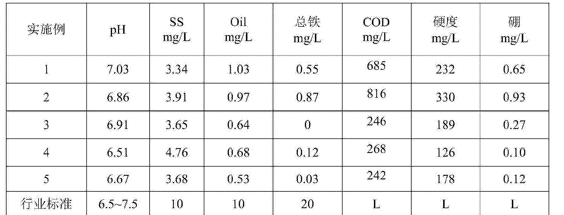 Figure CN104310628BD00062