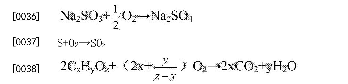 Figure CN105036438BD00052