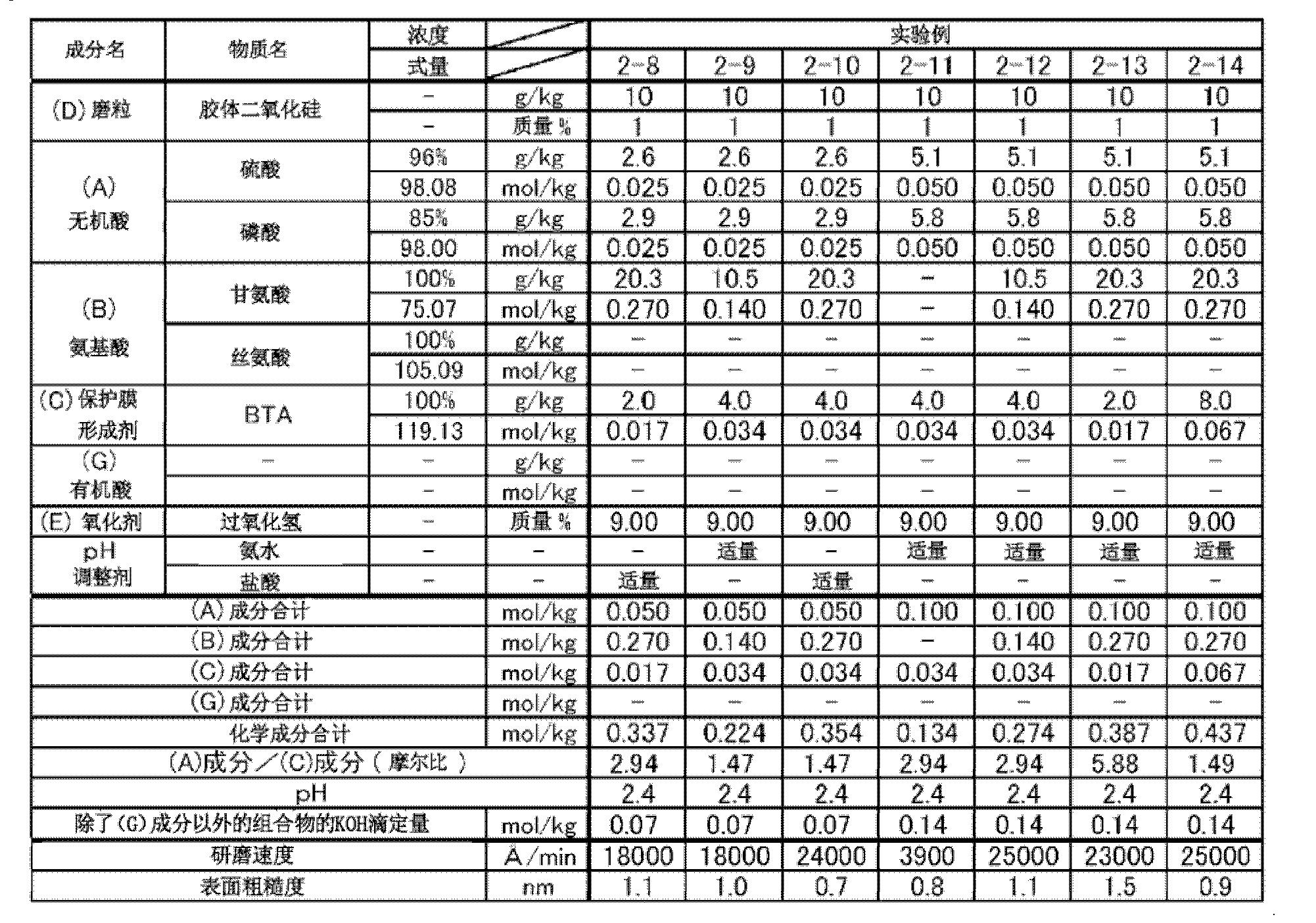 Figure CN102318042BD00281