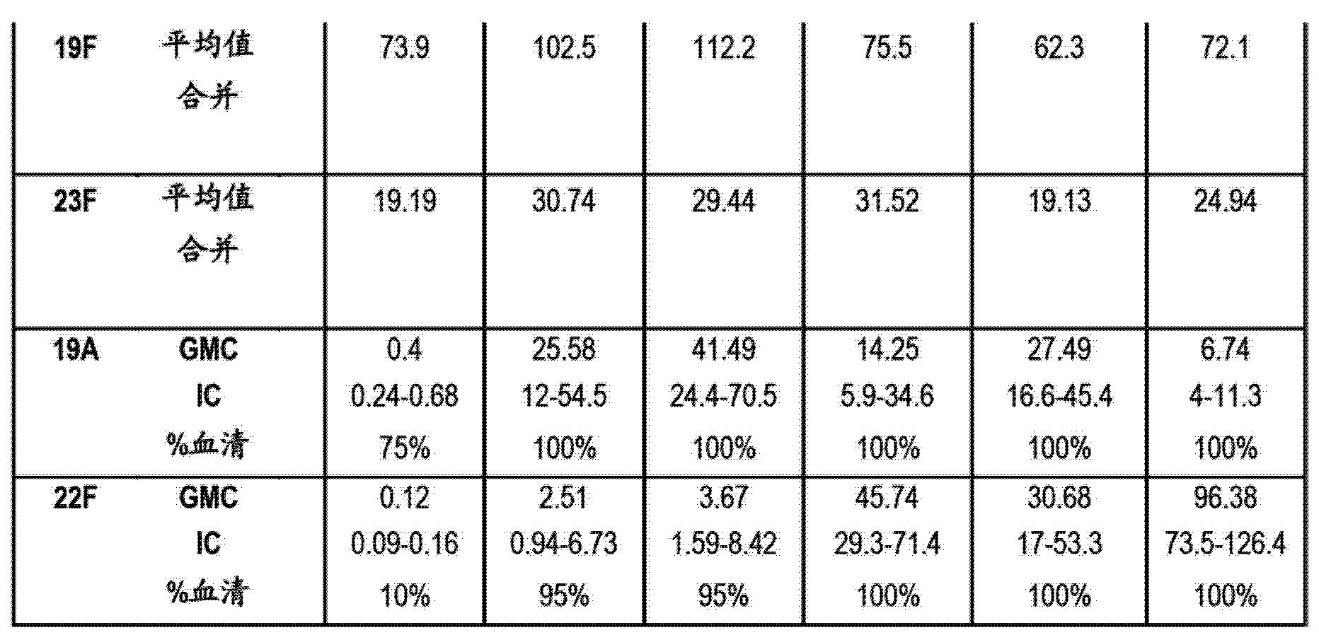 Figure CN103251940AD00521
