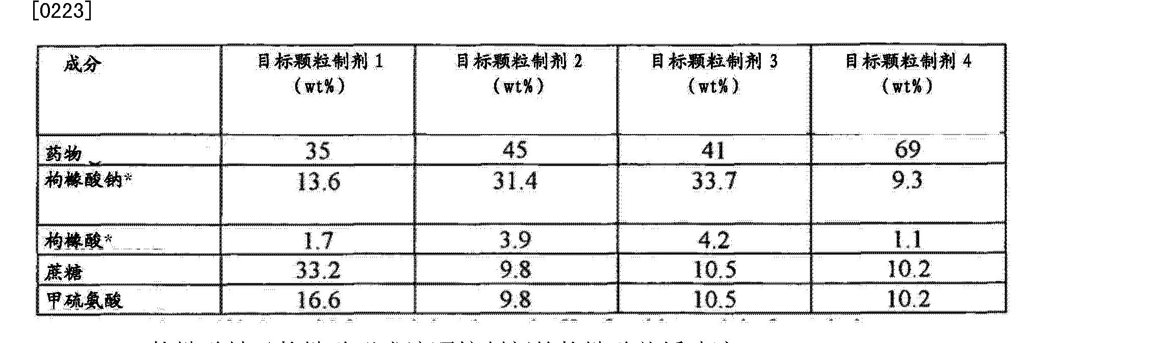 Figure CN104013569AD00301