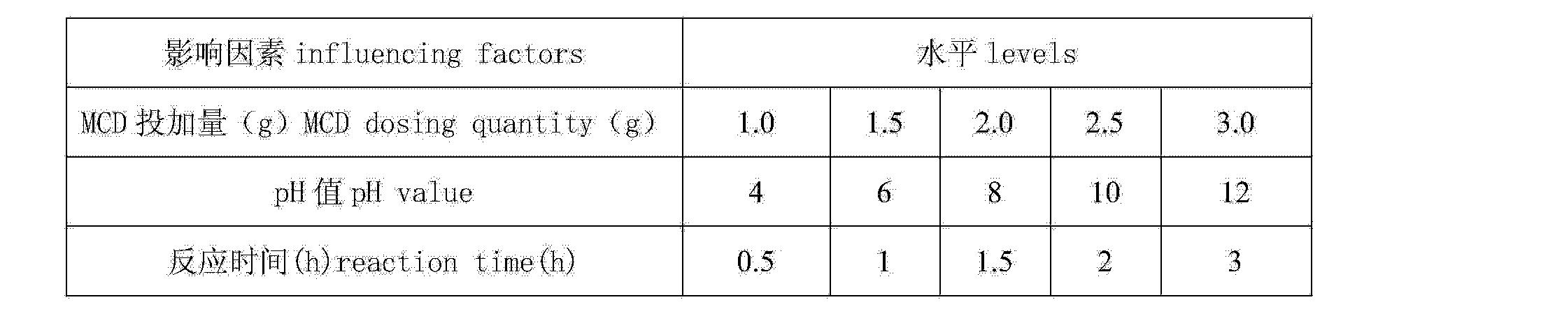 Figure CN103127914BD00081
