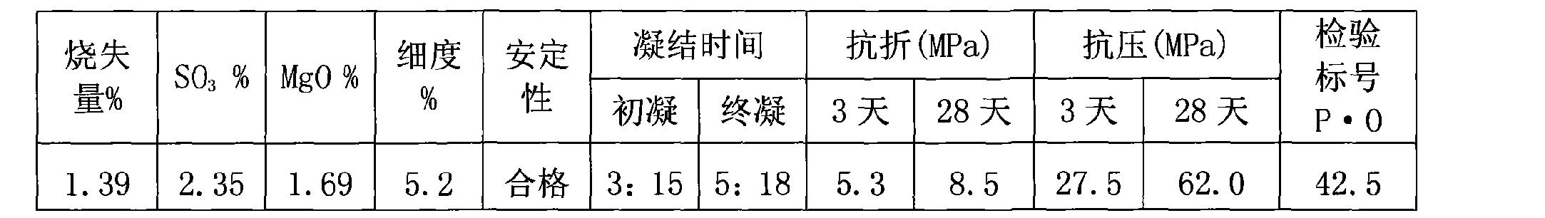 Figure CN101343047BD00113
