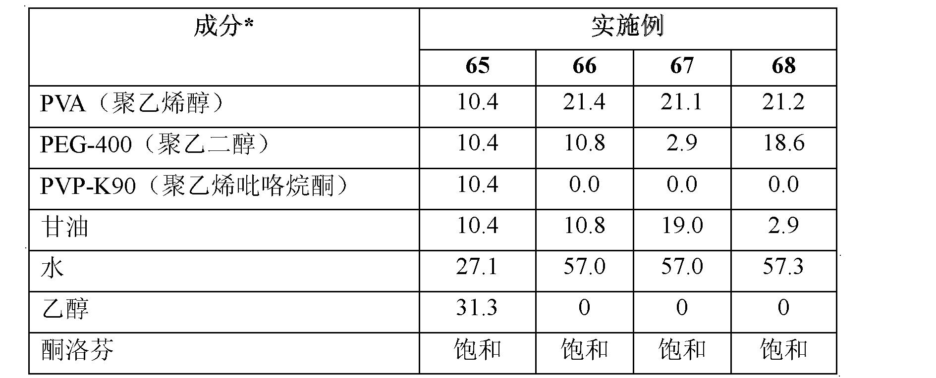 Figure CN102670567AD00491