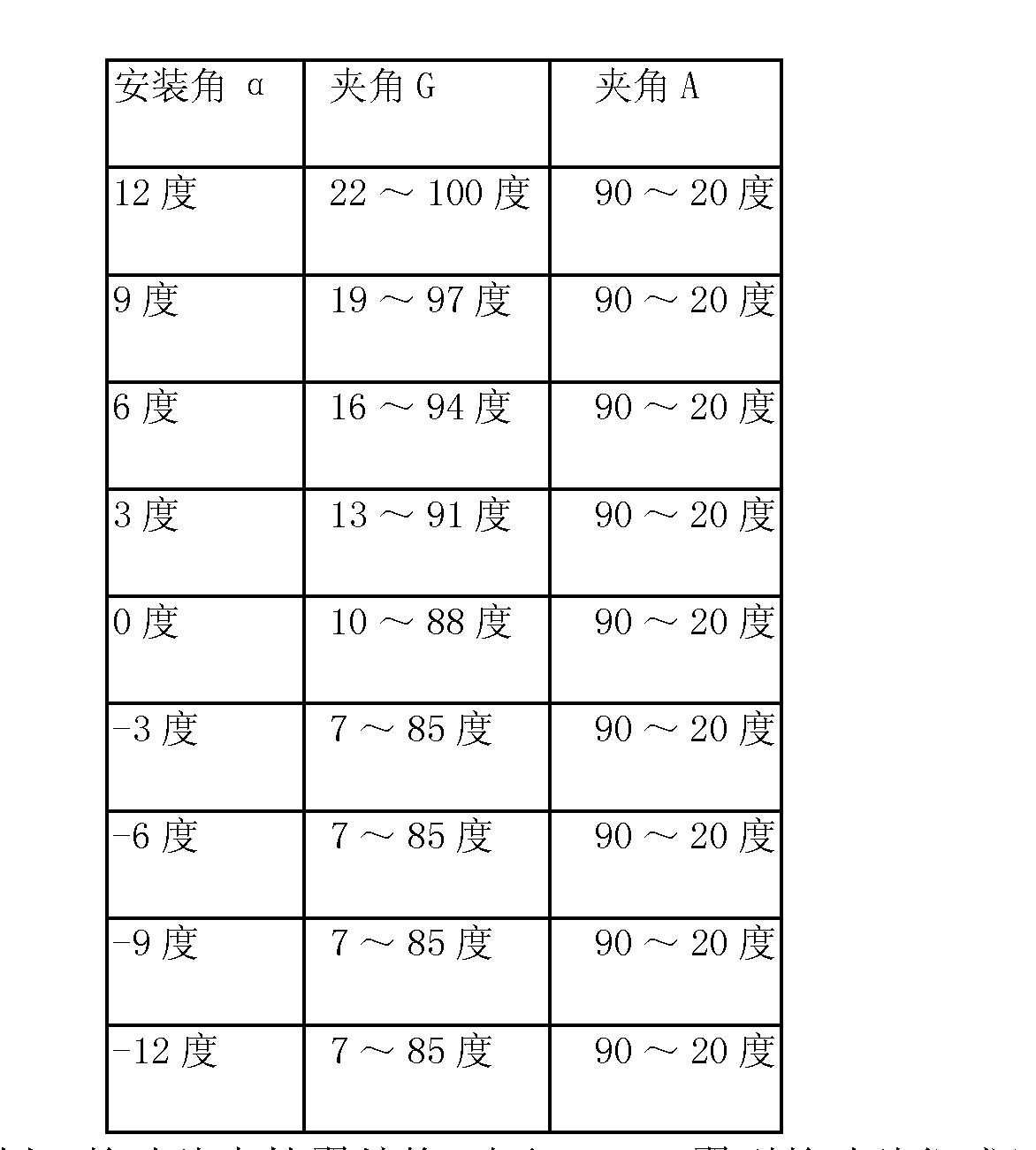 Figure CN101832225BD00091