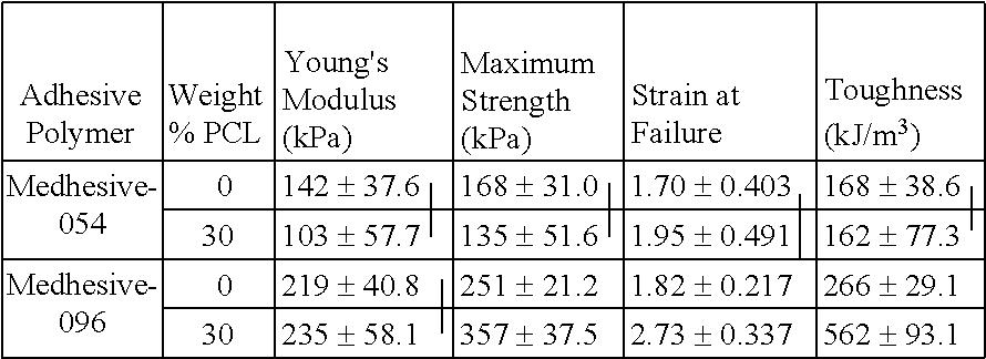 Figure US09320826-20160426-C00002