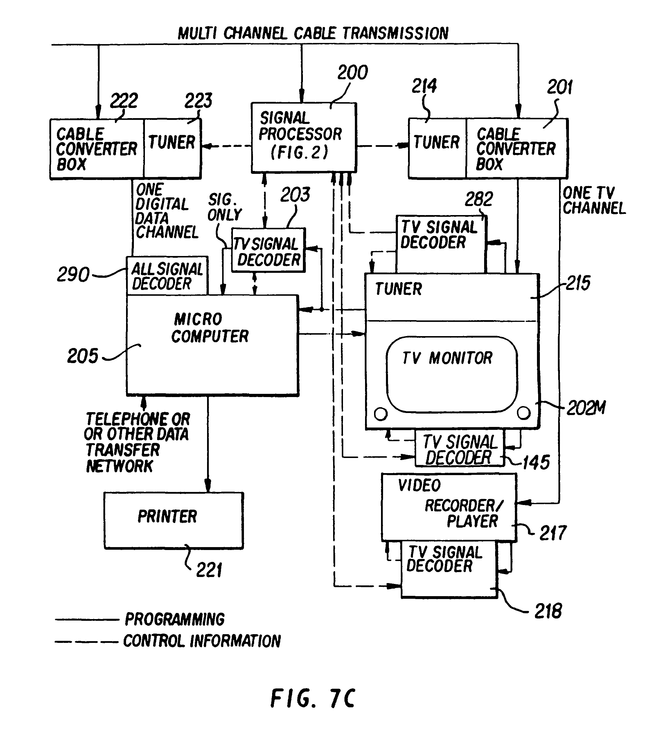Us7861263b1 Signal Processing Apparatus And Methods Google Patents Likewise Digital Clock Circuit Diagram On Nixie Schematic