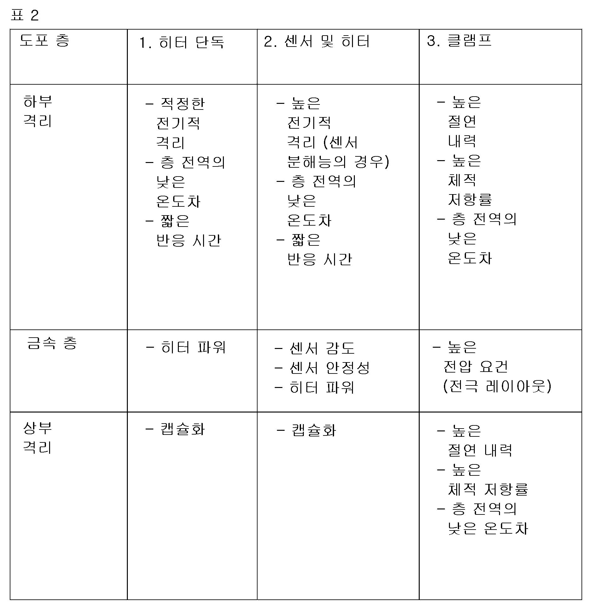 Figure 112014077001947-pct00002