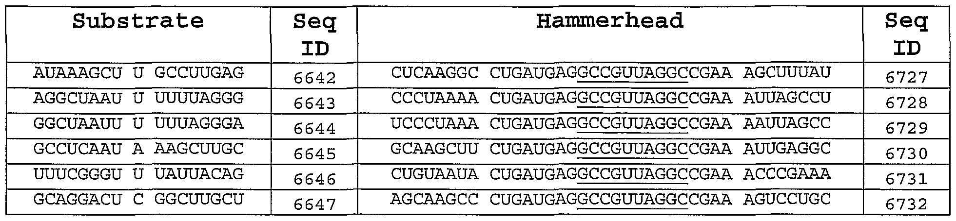 WO2002097114A2 - Nucleic acid treatment of diseases or conditions