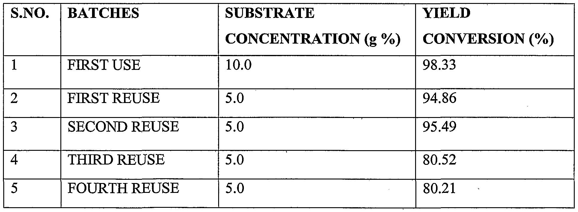 WO2005106006A2 - Biotransformation of nicotinic acid to 6