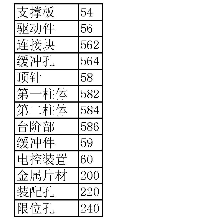 Figure CN103084529AD00041