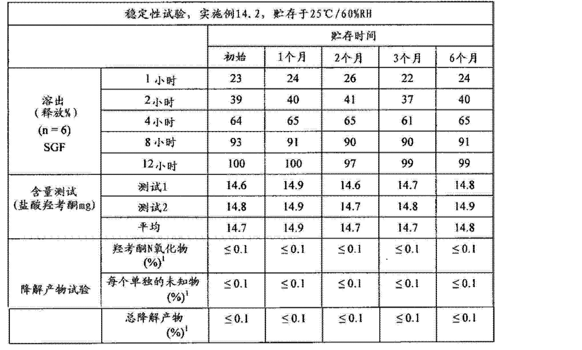 Figure CN102688241AD00942