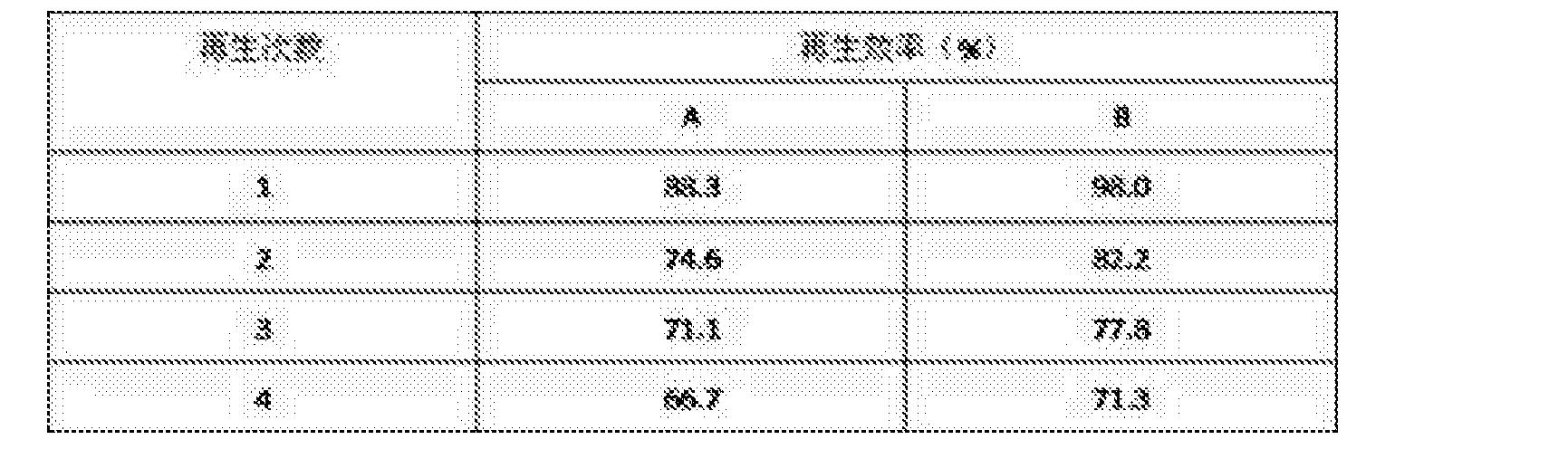 Figure CN106975471AD00055